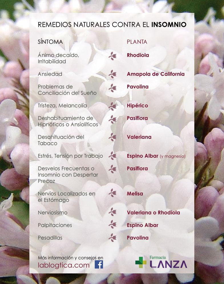 Blogtica_Plantas_Insomnio_2